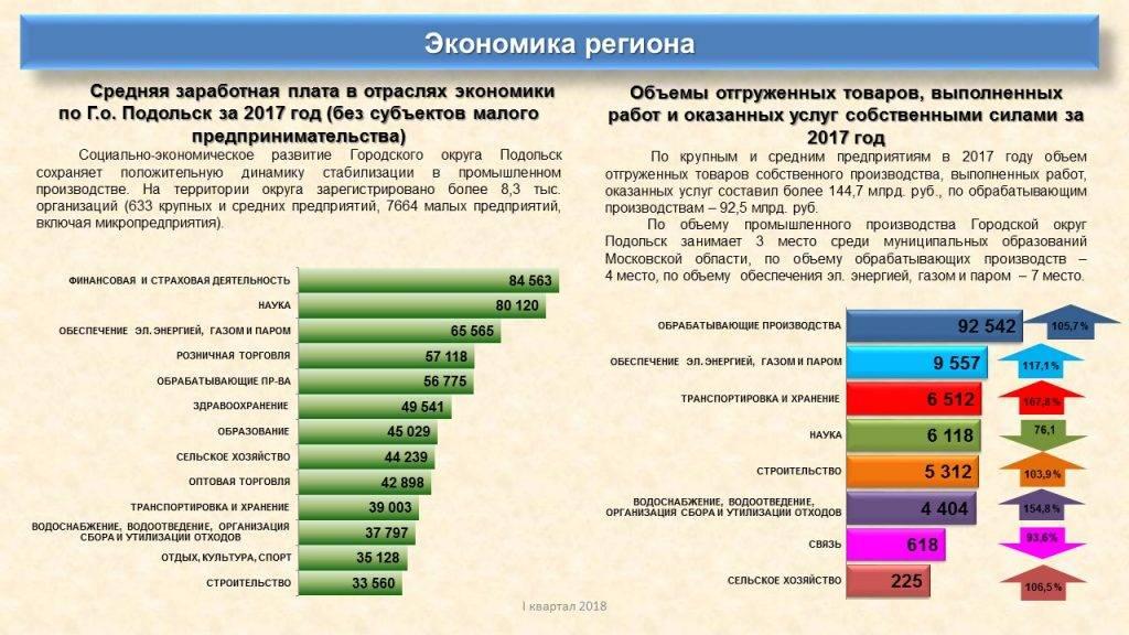 Зарплата в болгарии в 2020 году