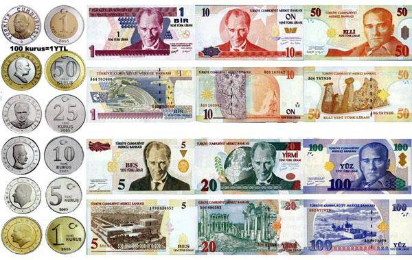 Новый тайваньский доллар