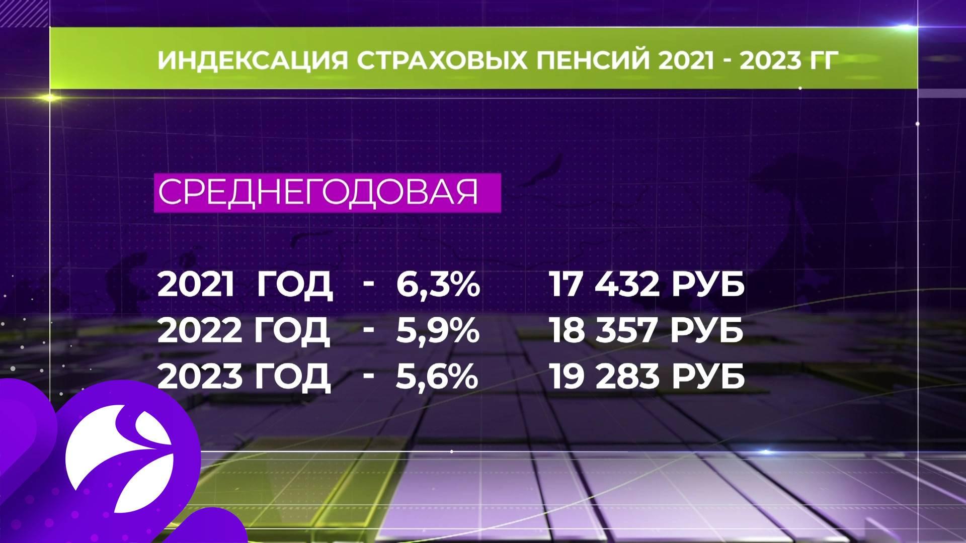 Можно ли прожить в болгарии на пенсию?