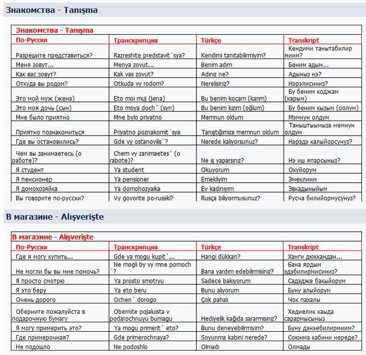 Турецкий язык — википедия