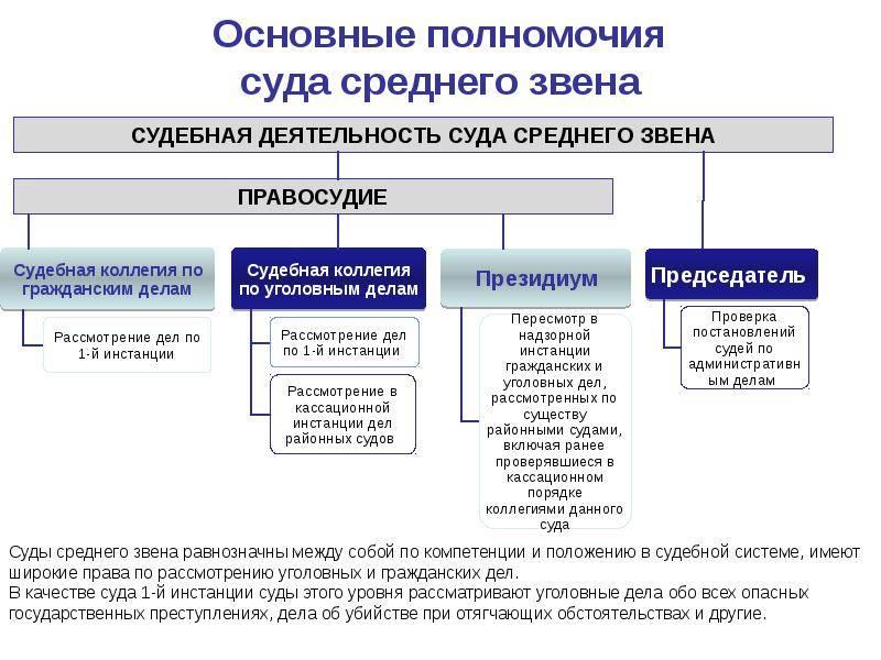 Особенности, отличия, судебная система германии: структура - юридическая помощь