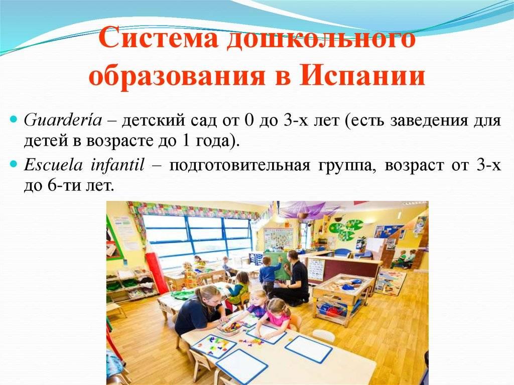 Как иностранцу встать в очередь на детский сад в 2021 году — гражданство.online