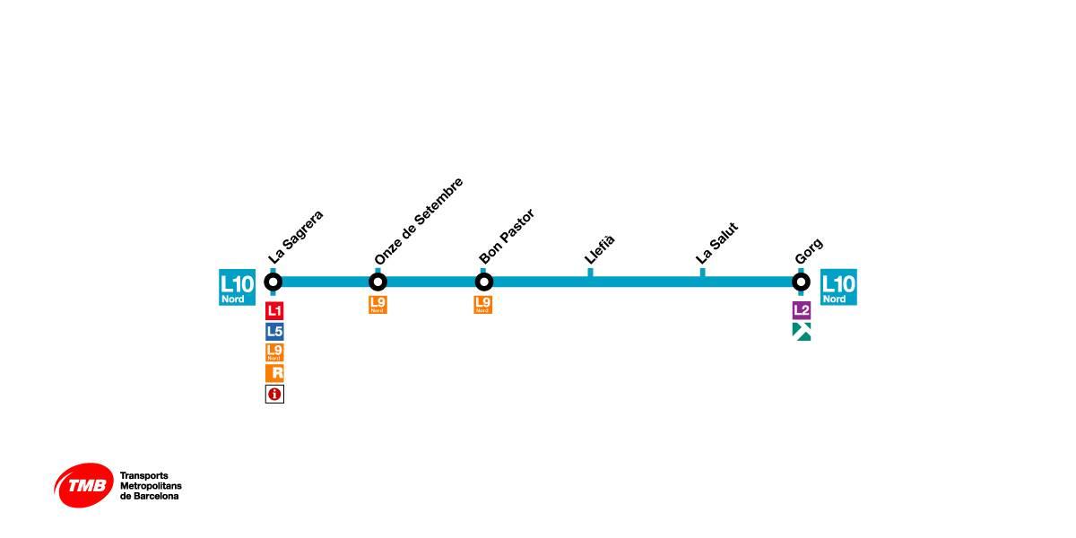 Метро барселоны: карта, фото, описание