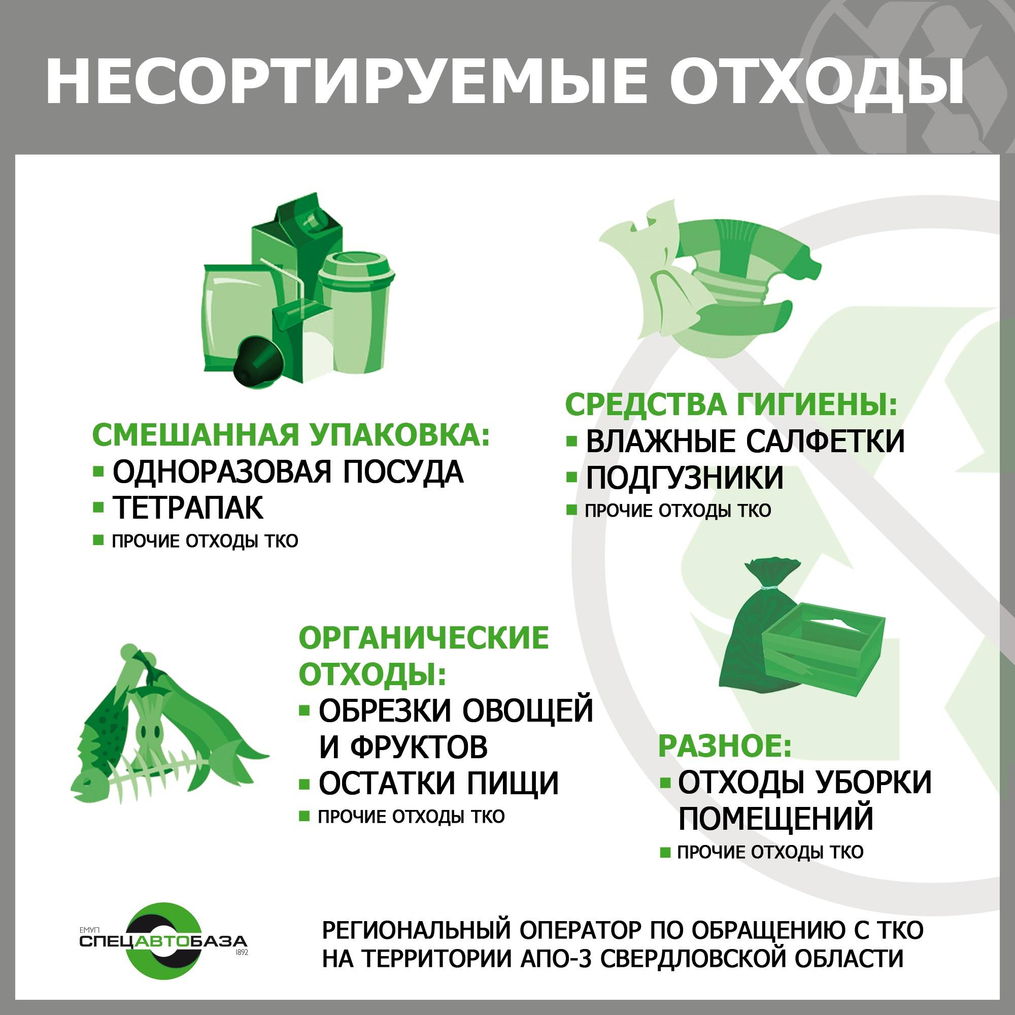 Организация утилизации и переработки бытовых отходов в европе, сша и японии -