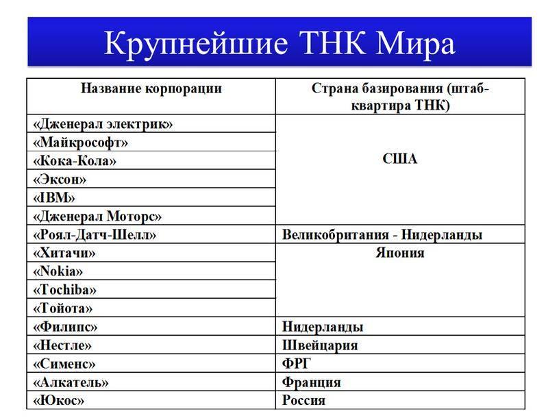 Как гражданину россии открыть счет вклад в банке за границей: полное руководство