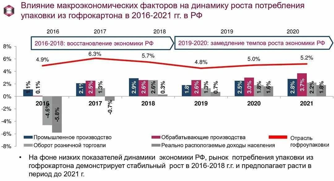 Экономика латвии после вступления в ес