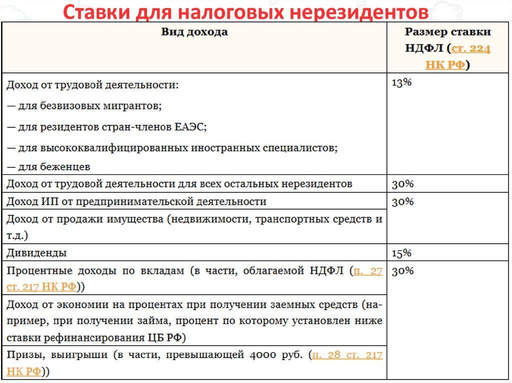 Налогообложение компаний в латвии • uniwide