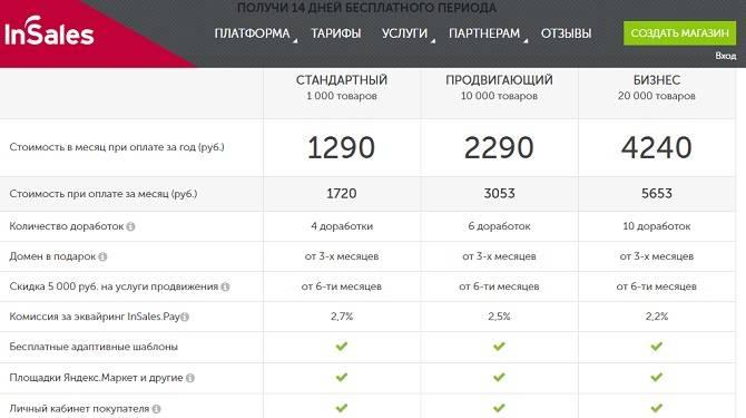 Мобильные операторы польши, коды, тарифы и предложения польских операторов связи, а также как активировать сим-карту, какие выбрать для звонков в украину?