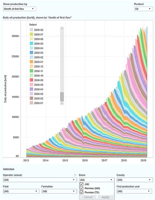 Сша: уровень жизни в 2021 году – мигранту мир