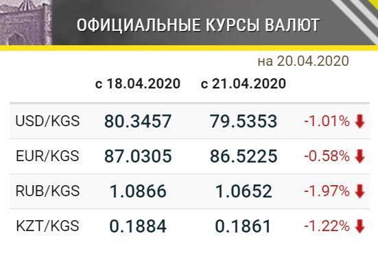Рубль 3.0: цифровая валюта в пилотном режиме может заработать в 2021-м