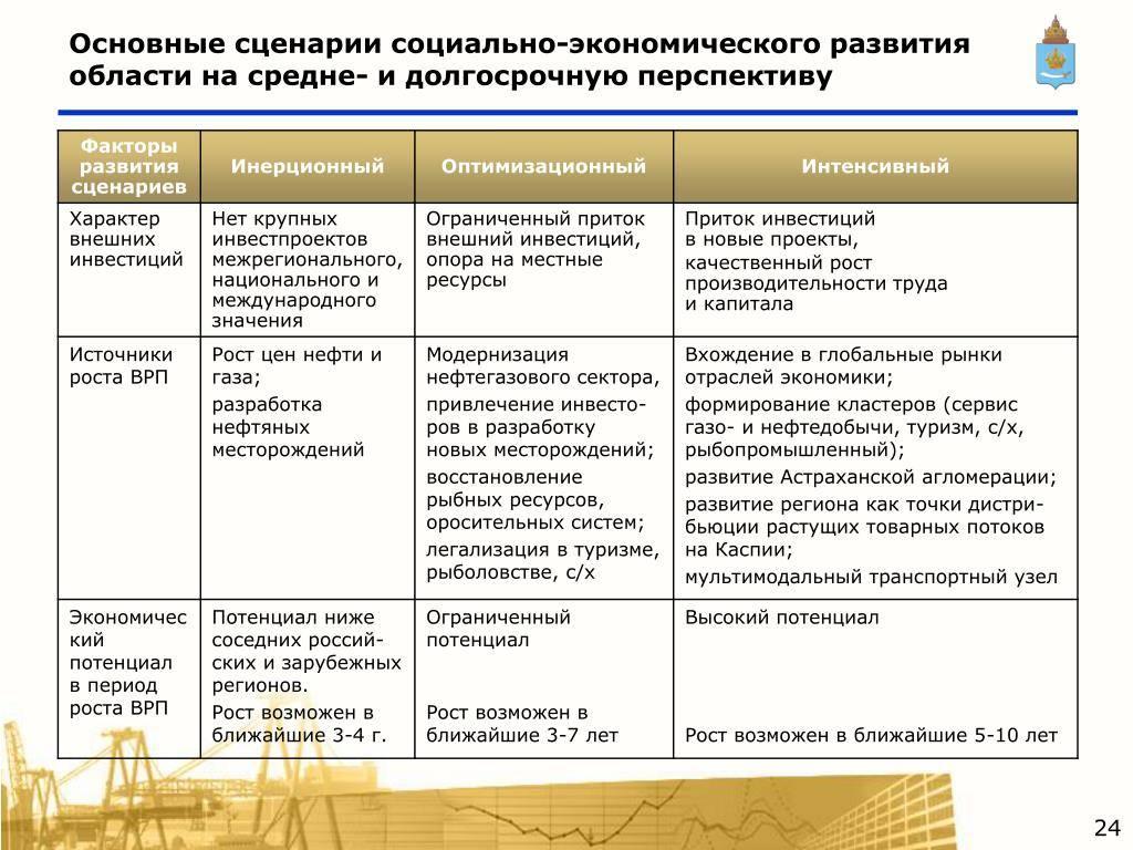 Восстановление уже в начале 2021 года? прогноз по выходу экономики россии из кризиса