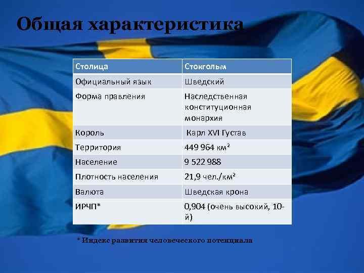 Финский язык для начинающих с нуля изучение самостоятельно, на каком языке говорят в финляндии