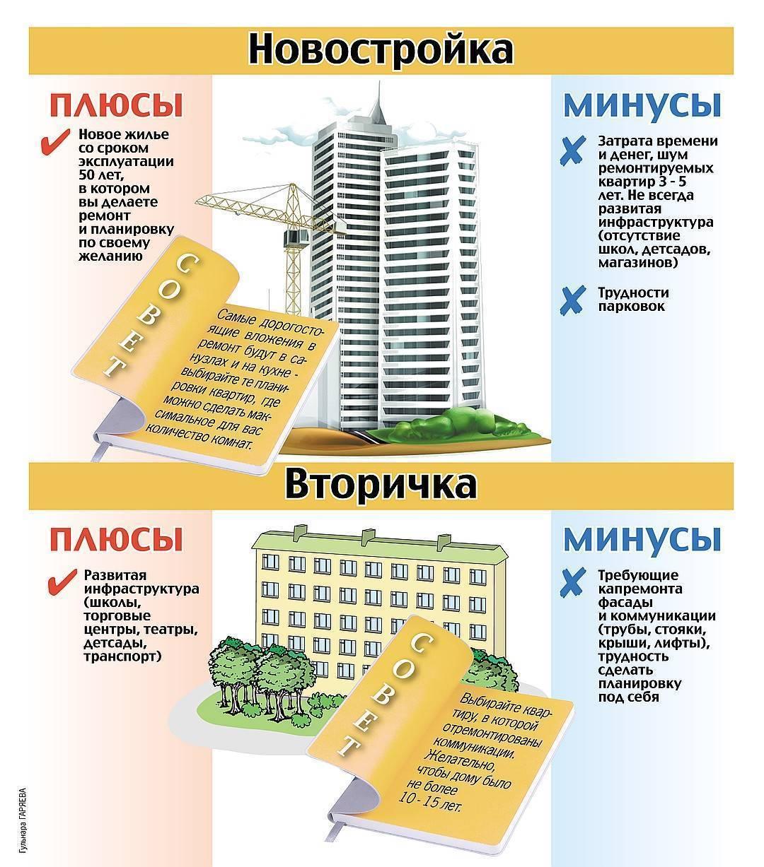 Плюсы и минусы покупки и сдачи в аренду недвижимости в эстонии для россиян