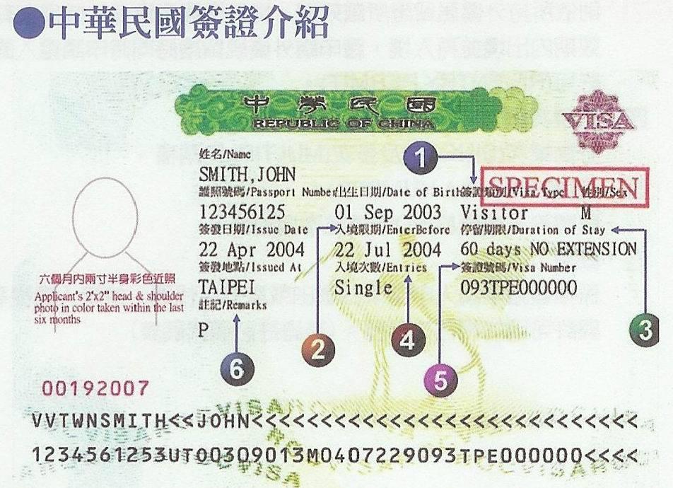 Виза в тайвань: нужна ли виза для россиян и граждан других стран   авианити