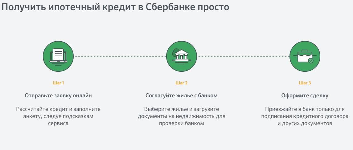 Кредит на покупку дома: как его взять + список банков и отзывы