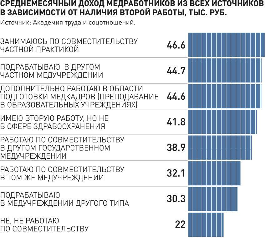 Работа в латвии для россиян: как оформить рабочую визу в латвию