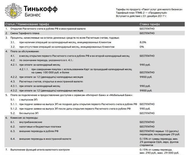 Счет в банке «точка банк» для ип и юридических лиц: тарифы, пакет документов и процедура