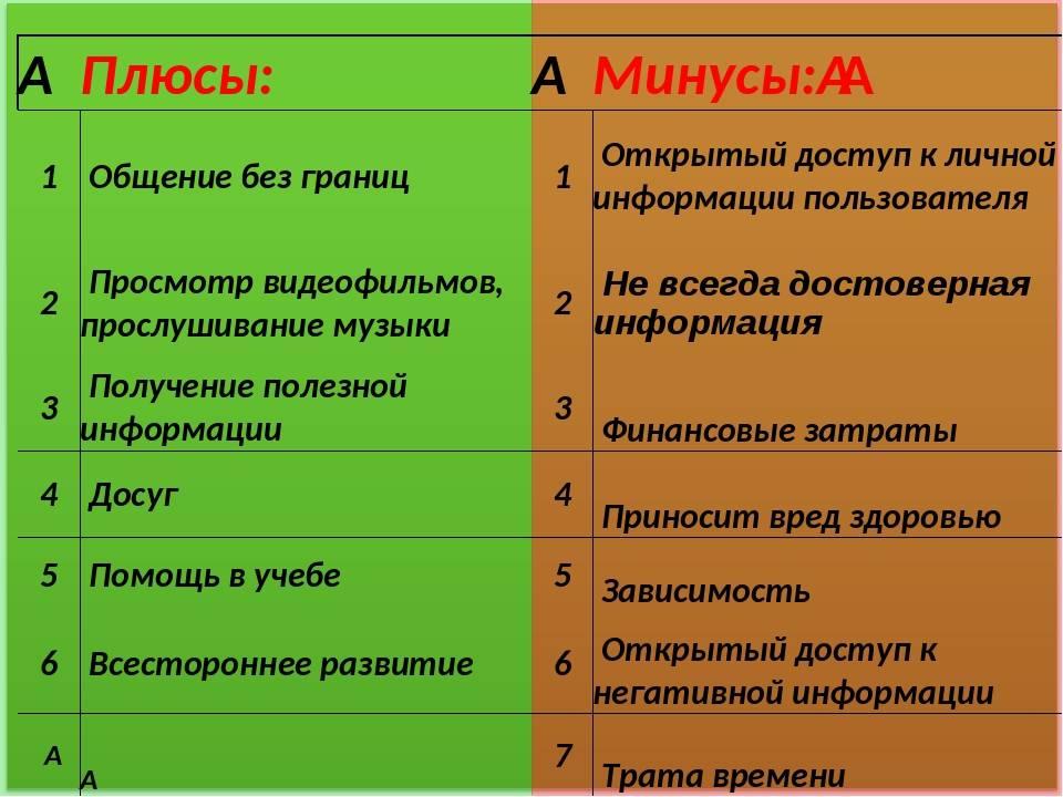 Как найти работу в чехии украинцу, русскому и белорусу: поиск вакансий без посредников через сайты трудоустройства и реестры