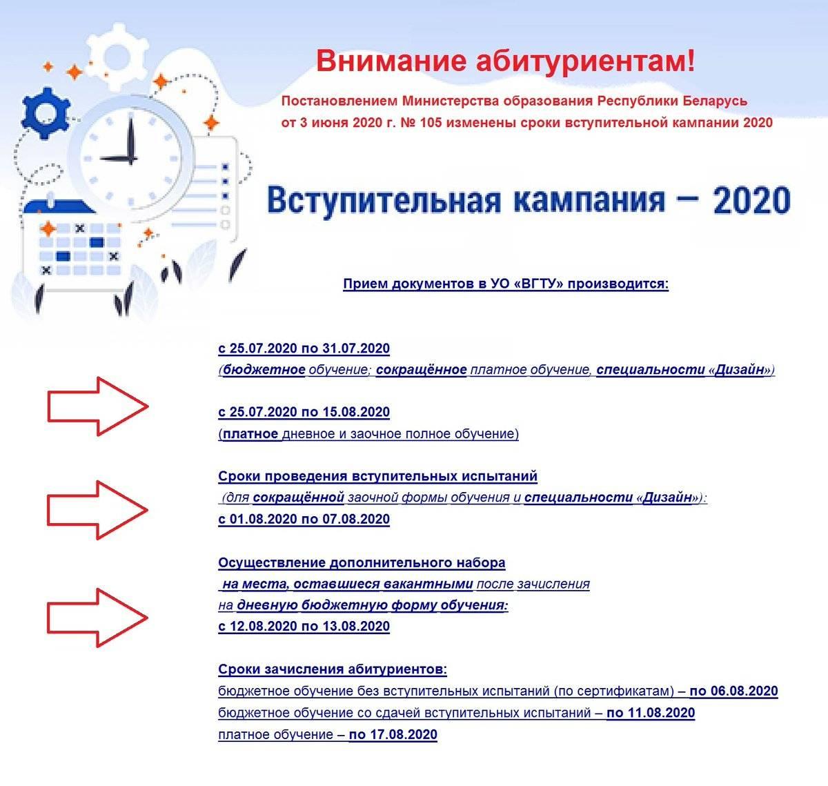 Новые правила приема в вузы с 2021/2022 года