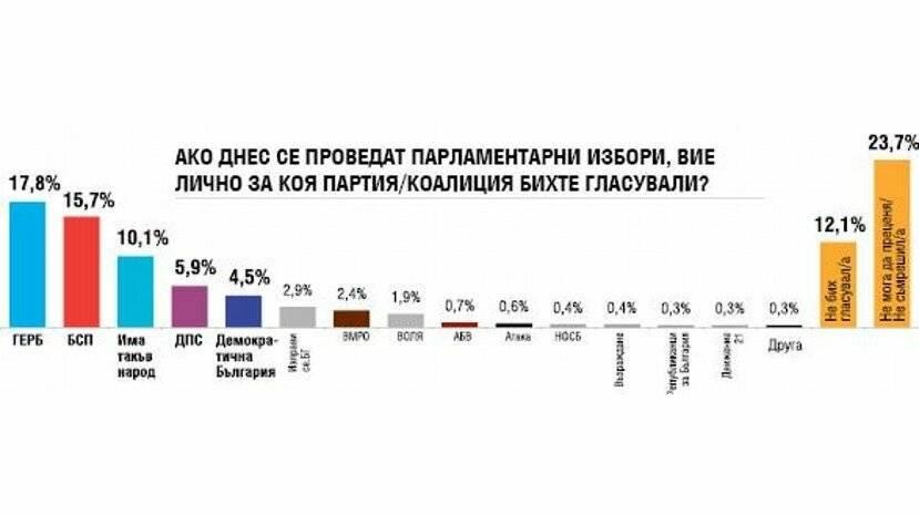 Как открыть бизнес в болгарии для русских с минимальными вложениями: пошаговая инструкция