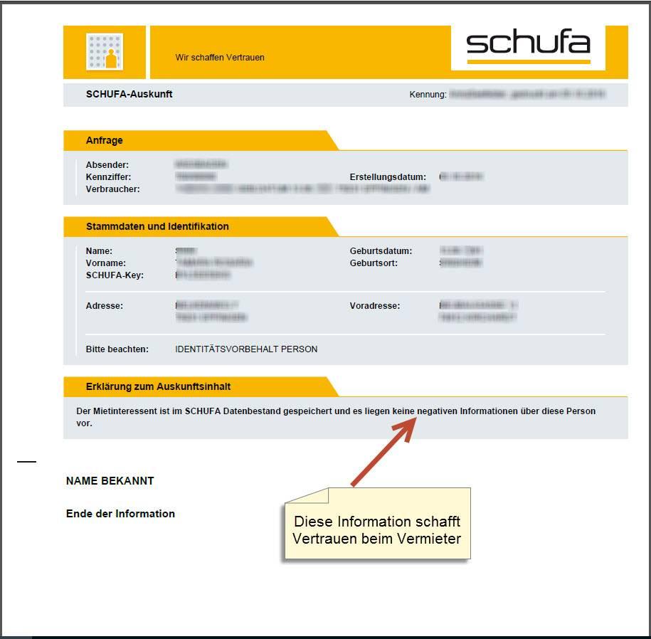 Кредитная историяот организации SCHUFA