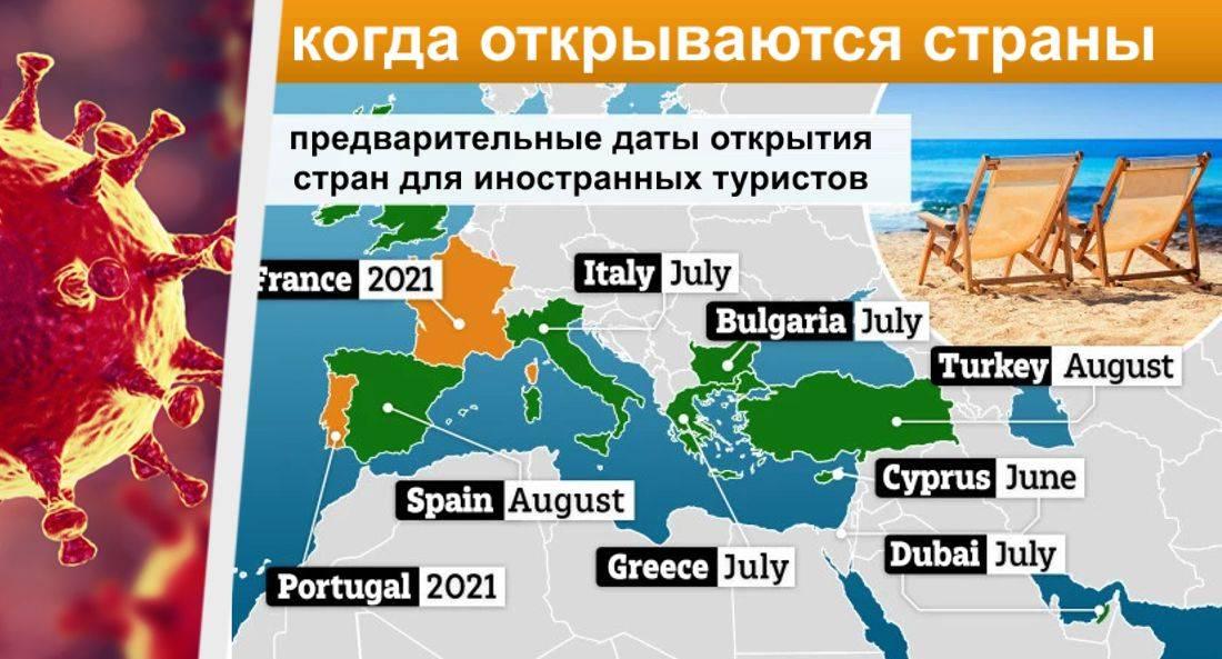 Когда италия откроет границы для туристов в 2020 году?