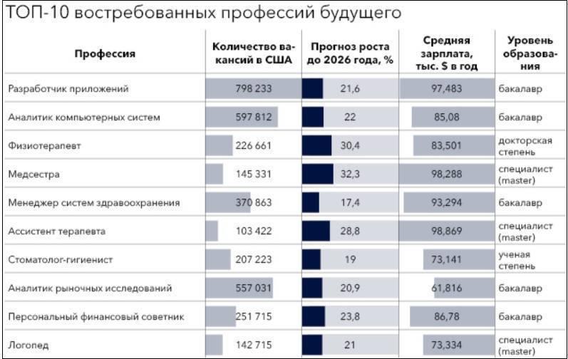 Преимущества работы в европе для граждан снг в 2021 году