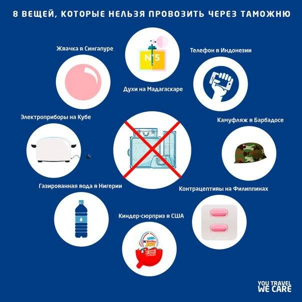 Какие товары нельзя перевозить через границу россии: правила ввоза, вывоза