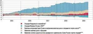 Купить счёт в латвии в 2020 году: топовые банки