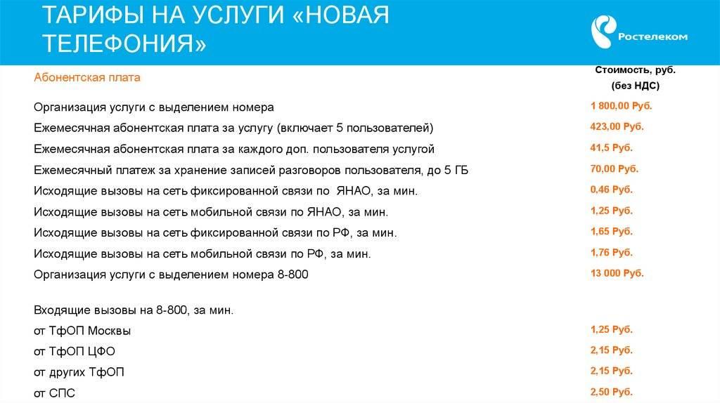 Мобильные (сотовые) операторы польши: связь в польских городах, коды
