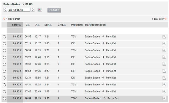 Аэропорт баден-баден - как добраться в баден-баден и страсбург