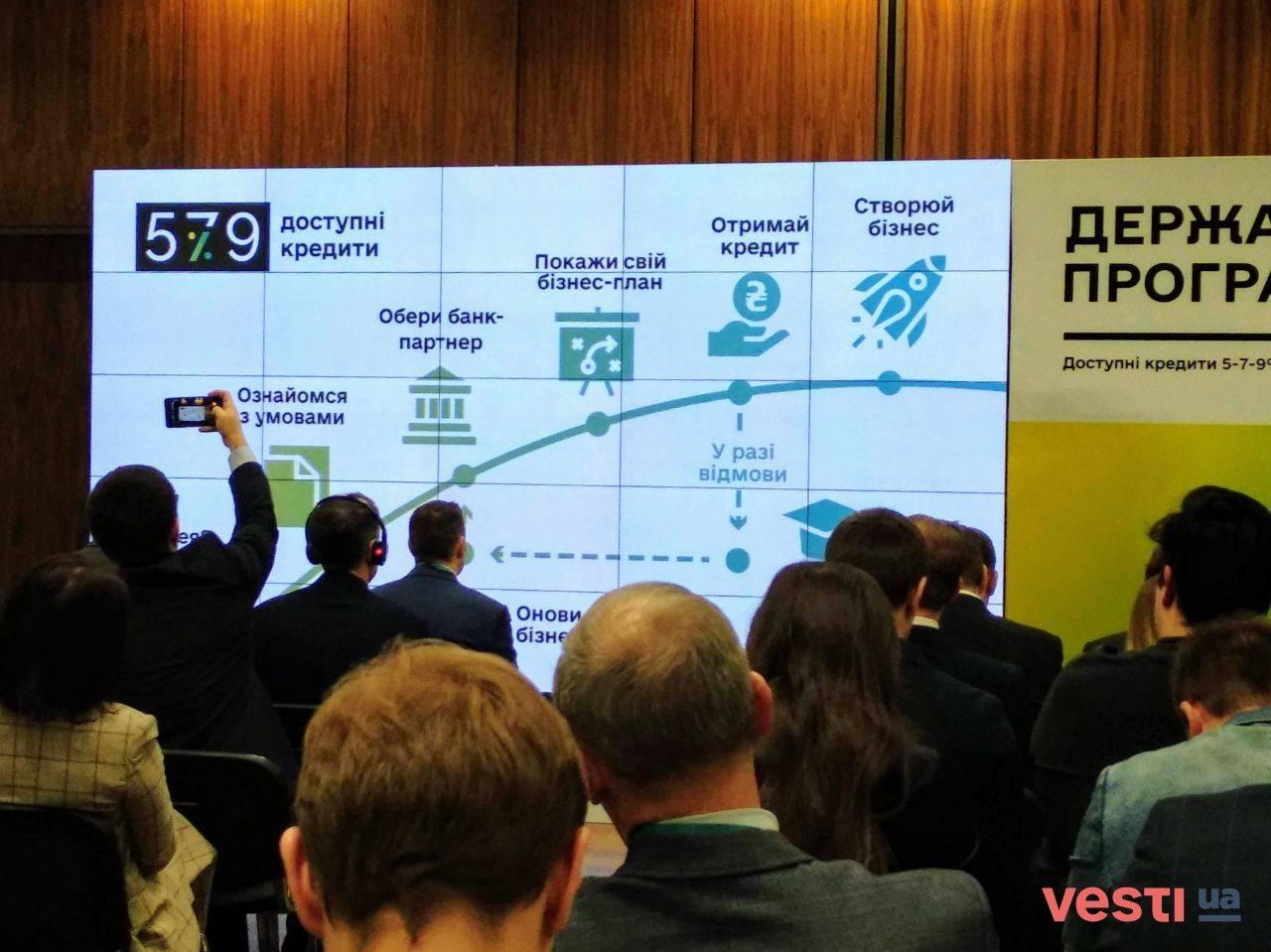 Открытие фирмы в болгарии