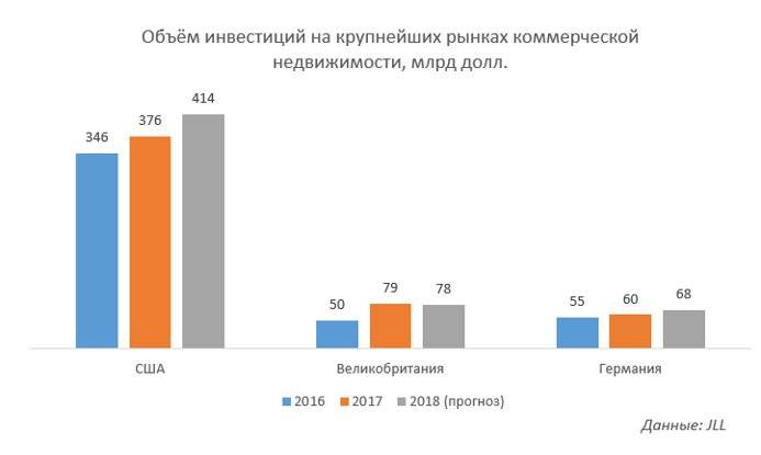 Торговая недвижимость: прогнозы на 2021 год | retail.ru