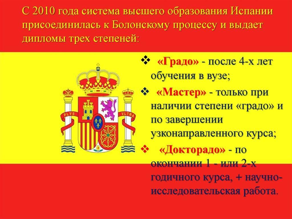 Все про русских в испании - плюсы и минусы жизни