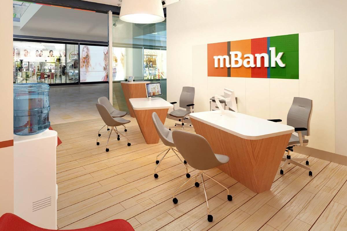 Популярные банки польши: топ-10