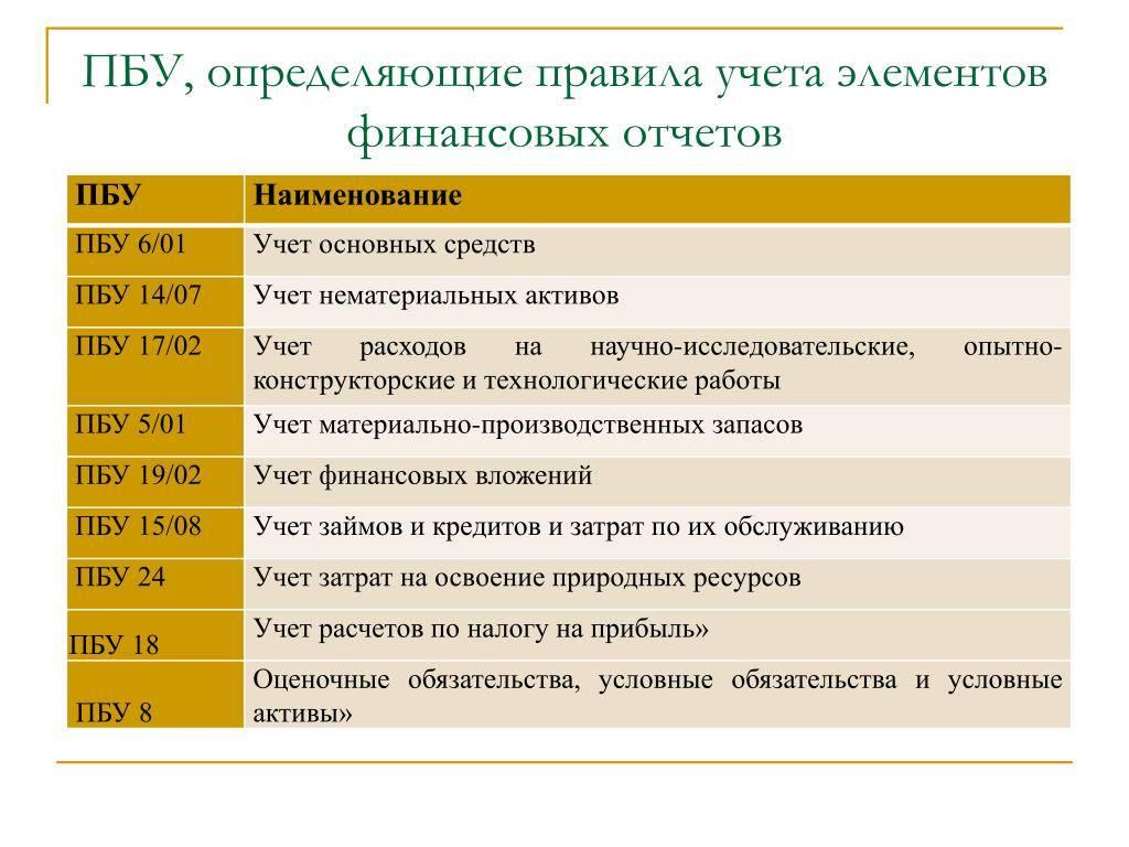Бухгалтерские услуги в чехии
