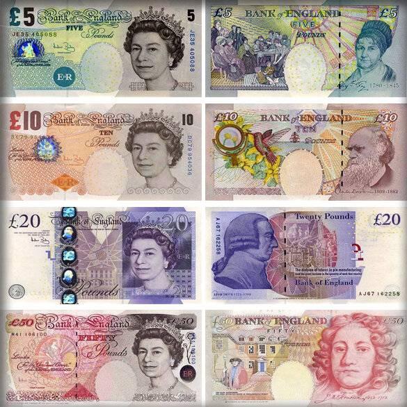 Какая валюта в англии? деньги в англии
