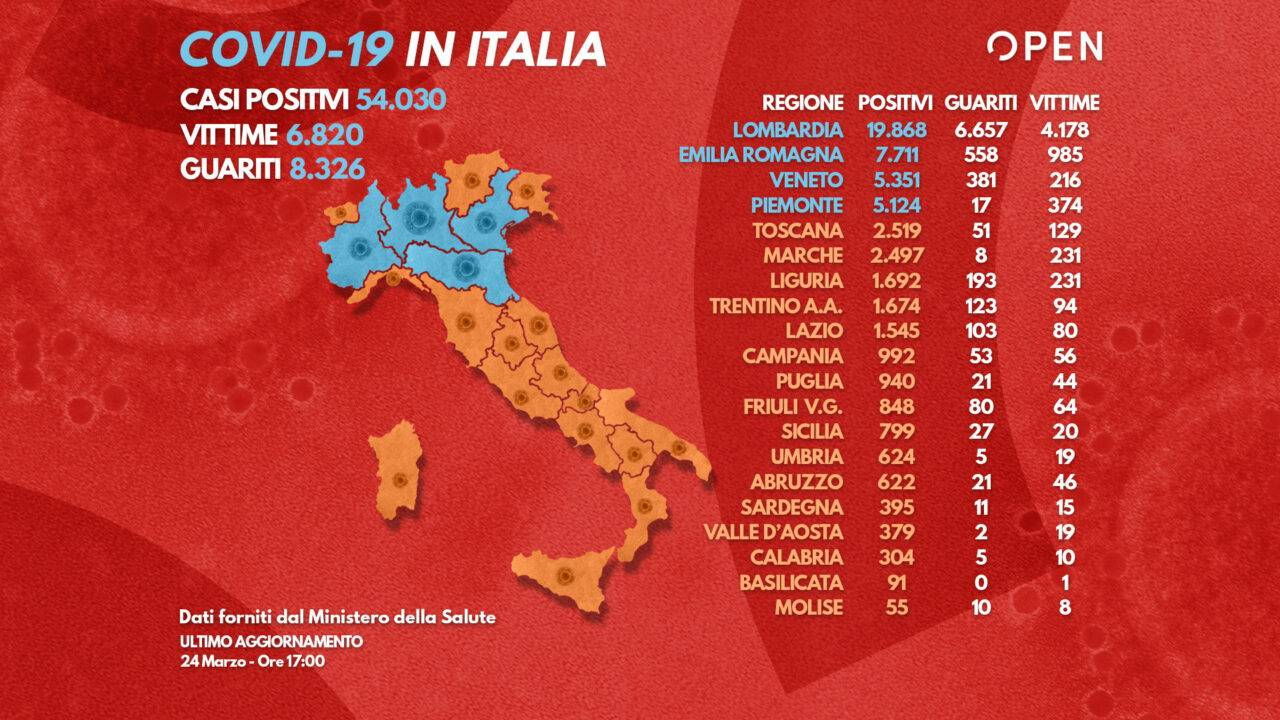 Коронавирус в италии. статистика заражений коронавирусом в италии на сегодня