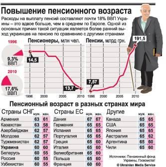 Средняя и минимальная пенсия в эстонии в 2019-2020