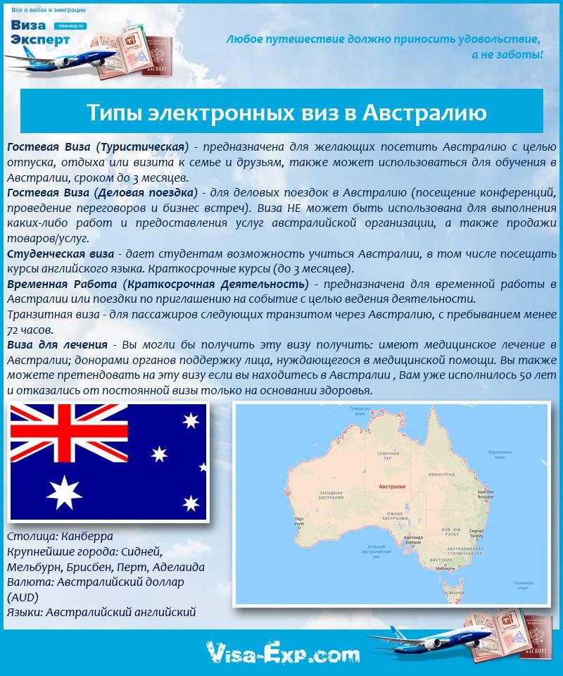 Способы и порядок оформления вида на жительство в австралии