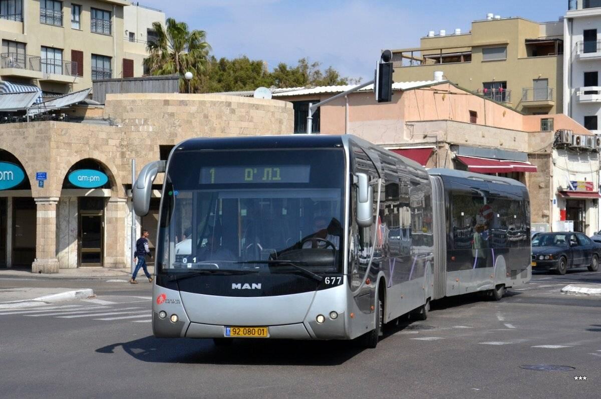 Средняя зарплата в израиле по профессиям