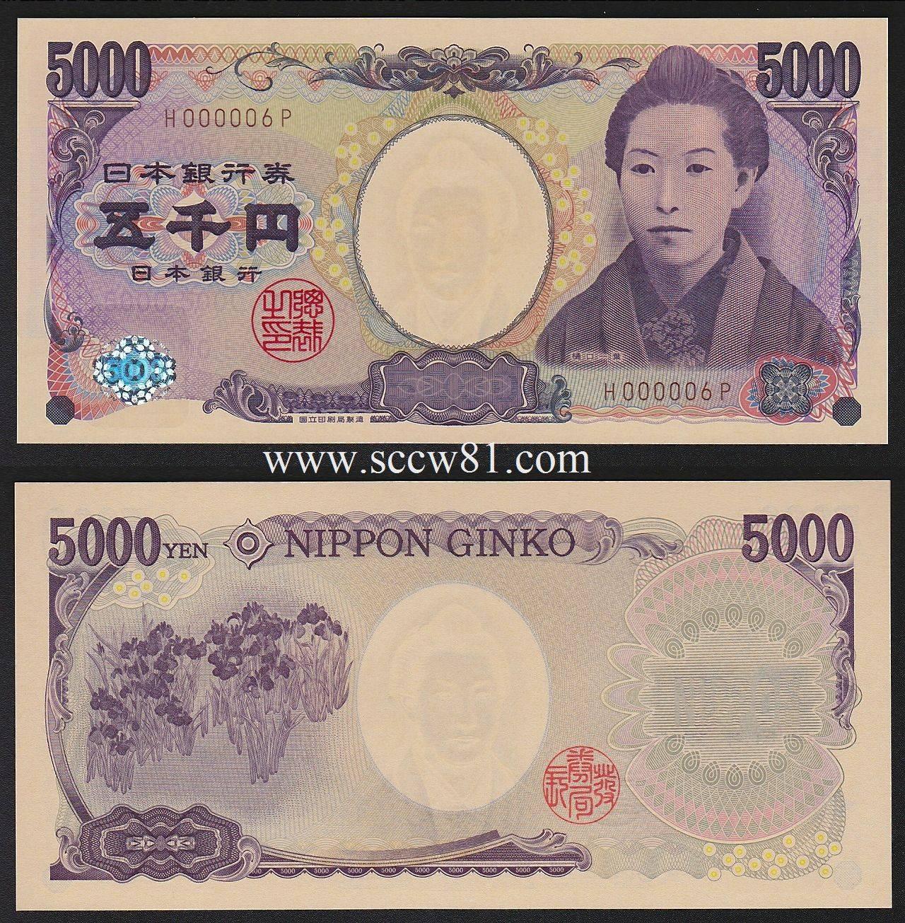 Курс иены (jpy) за все время. динамика и график