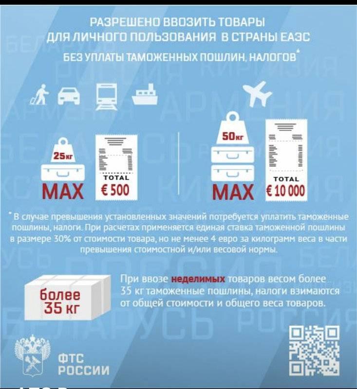 Въезд в эстонию: как проехать границу из россии в страну на машине, с чем запрещено пересечение рубежа, каковы нюансы контроля для автомобиля?