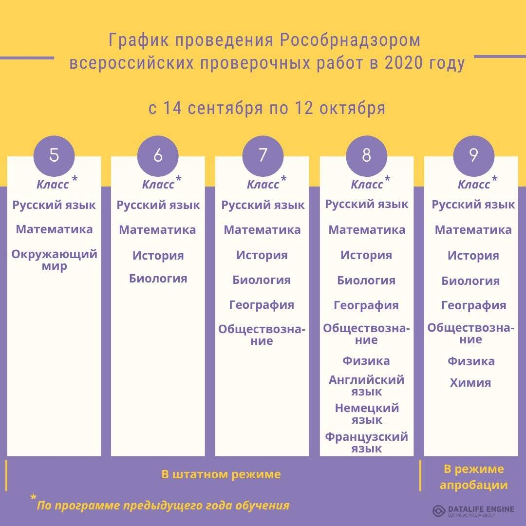 Система образования в сербии и ее особенности, обучение для русских