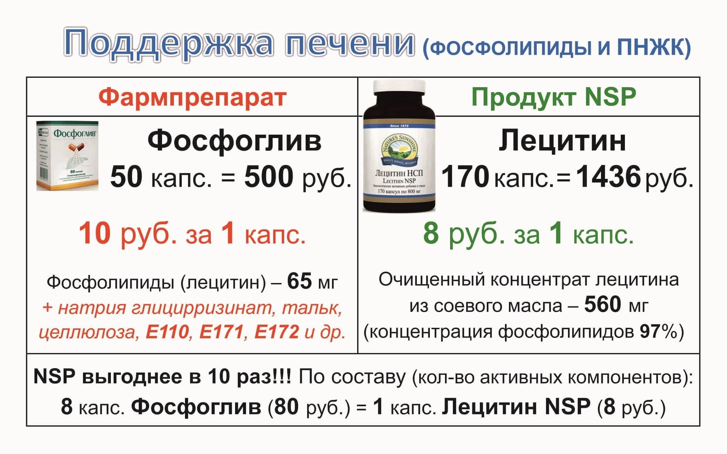 Русские аптеки в праге и других городах чехии