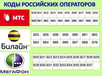 Мобильная связь в сша: тарифы, операторы