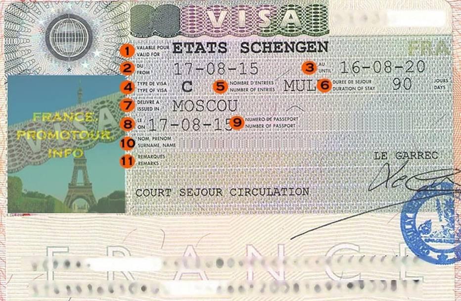 Виза во францию: 2 варианта самостоятельного получения документа