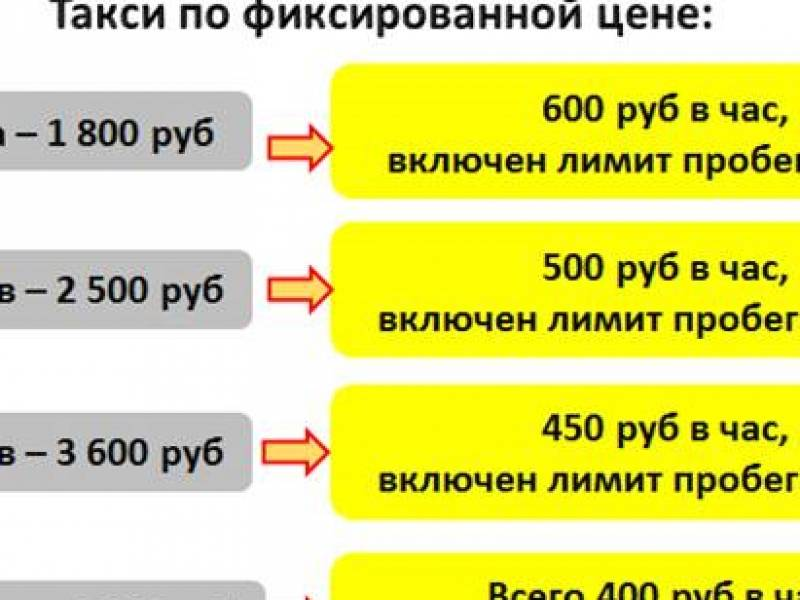 Как заказать яндекс такси на определенное время через приложение.