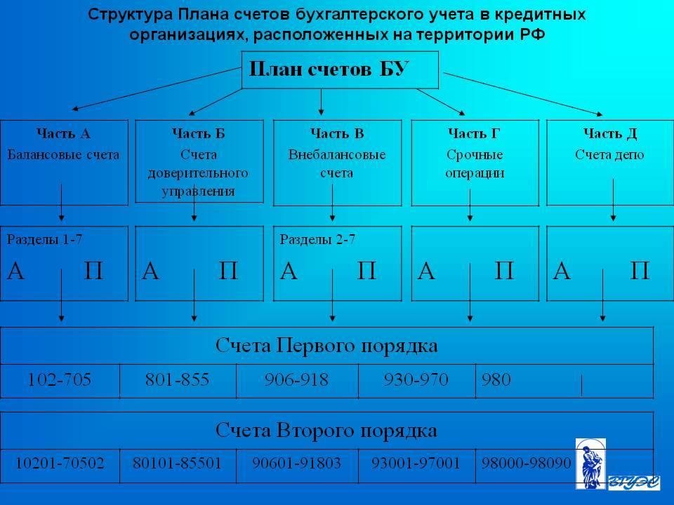 Бухгалтерский учет в чехии в 2021 году: особенности