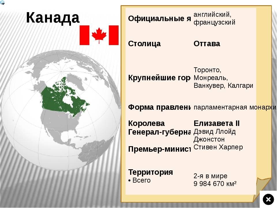 Канада: работа без знания языка в 2021 году – мигранту мир
